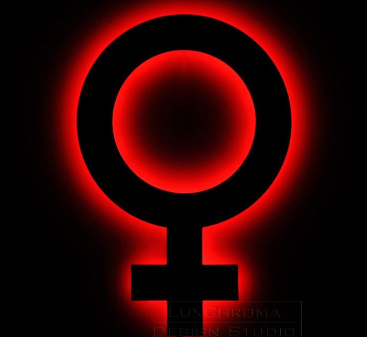 Venus Through the Signs